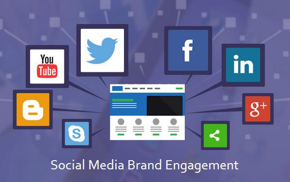 Social media & brand engagement