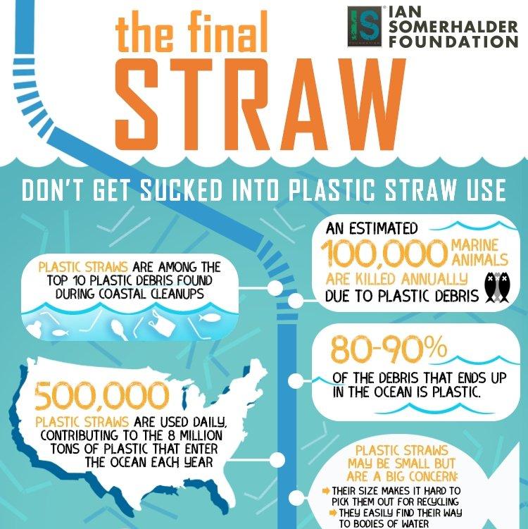 Plastic Pollution Plenty More Plastic Than Fish In The Sea