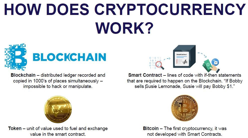 Cool names for cryptocurrency